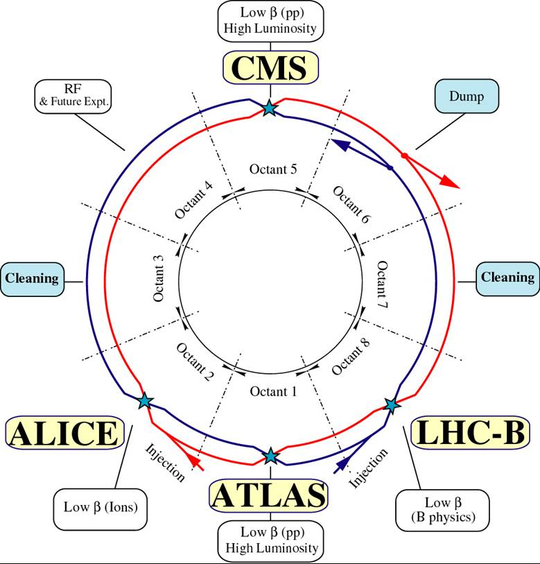 Study of the properties of the Higgs boson in the decay channel to a ...